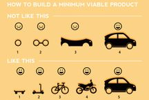 Minimum Viable Product (MVP)