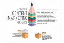 How To #Develop A Successful #ContentMarketing #Project via...