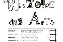Arts visuels et histoire des arts