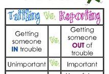tattle/Report Chart