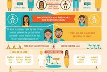 Bible Infographics