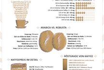 Infografiken zu Kaffee / Sammlung von Infografiken zu Kaffeethemen