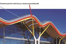 sinusoidi e architettura