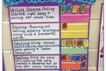 Classroom displays/Goals