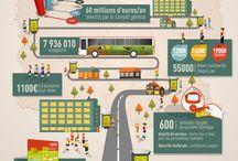 Infographie et Communication Publique / by Grégory Dominé