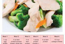 Healthy choices <3