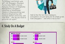 Education - uCollect Infographics