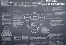 Lean Startups & Management