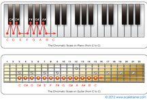 Hudba-teoria