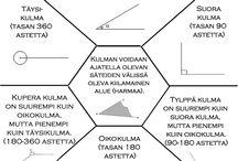 Matematiikka geometria