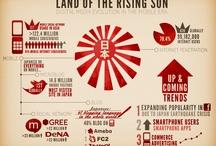 Academia & Infographic