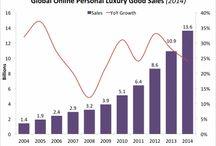 Retailing - Luxury Market