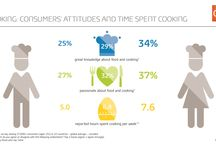 #GfK │Infographics / GfK's study results and insights shared via infographics