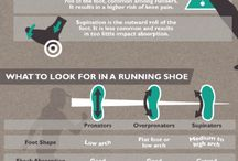 Infographics Feet & Ankles