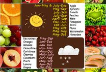 Fruit health facts