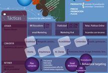 Marketing en INTERNET / by Alex Morell