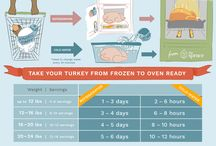 Holiday Meal Resources