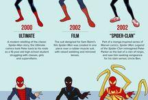 Awesome Marvel