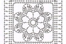 kwadraty / wzory kwadartów