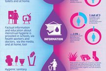 menstruation  infographs