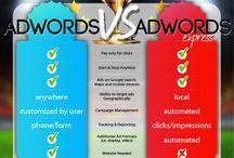 Google AdWords / Guide, aggiornamenti, consigli, dati e statistiche su Google #AdWords