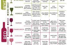 wijnspijs