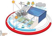 ark bioclimatica