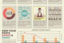 Infographics (Internet/Tech)