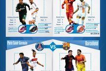 MLS & World Soccer / by Rush Soccer