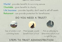Elder Law / Probate Estate Planning Guardianships Trust Administration Wills