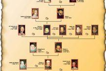 historia del reino de españa