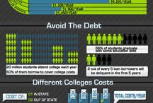 Paying for College / Tips for financing your degree / by UNCW Office of Admissions