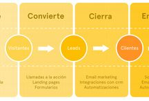 Marketing de contenidos / Marketing de contenidos