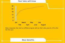 Affiliate Program Infographics
