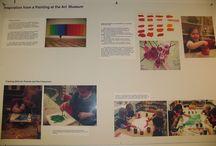 Blog Reggio documentation