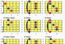 kytarové hmaty