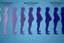 Ejercicio 10 mn embarazadas