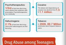 Drug Addiction / This board provides information about all types of drugs and drug addictions. For help finding addiction treatment, call us toll-free at 800-573-4135.