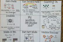 Math- Addition