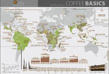 All About Coffee Producers Map_2018