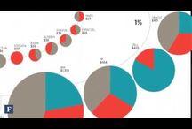 Big Data / http://www.bigdata-startups.com/big-data-infographics/