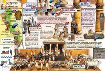 Religiones,culturas,historia,etc