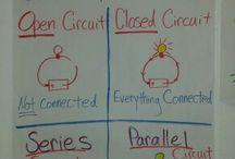 Fysikk Elektrisitet