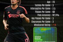 Ajax / Voetbal