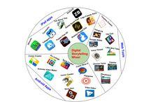 pensare digitale