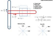 Belt Configurations / Belt Configuration for 3D Printer and CNC