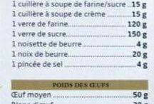 Aides culinaires