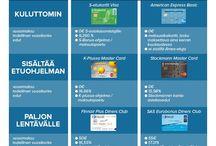 Rahoitustuotteet / Luottokortit, pankkien tuotteet