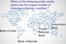 Banking Affairs / About Banks & Its updated News