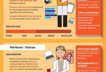 Food Science & Human Nutrition